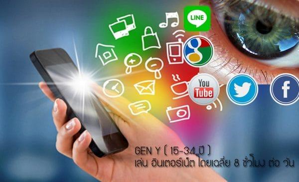 use smart phone smartly